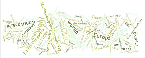 Der RSS-Feed von kohlhof.de (vor Veröffentlichung dieses Beitrages) als bunt durcheinander gewürfelte Textwolke.