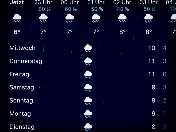 Screenshot einer Wetterapp: 7 Tage Regen vorhergesagt